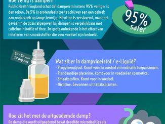 wat_is_dampen_01-1