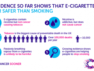 Een infographic van Cancer Research UK
