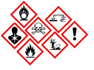 De gevaarsymbolen